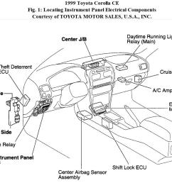 2011 corolla fuse box list of schematic circuit diagram u2022 2000 toyota corolla fuse box [ 1160 x 814 Pixel ]