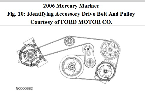 2005 Mercury Mariner Engine Diagram • Wiring Diagram For Free