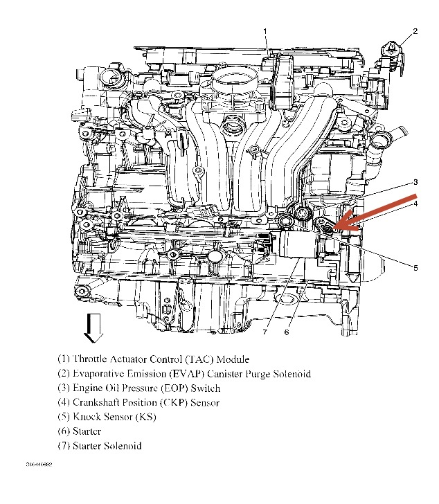 Crankshaft Sensor: Where Is It Located at on This Engine 2