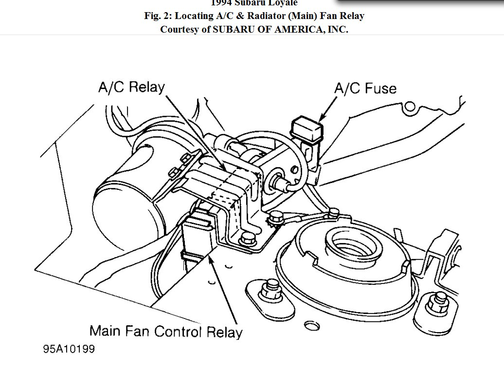 Where Is the A/C Fuse for a 1994 Subaru Loyale Wagon?