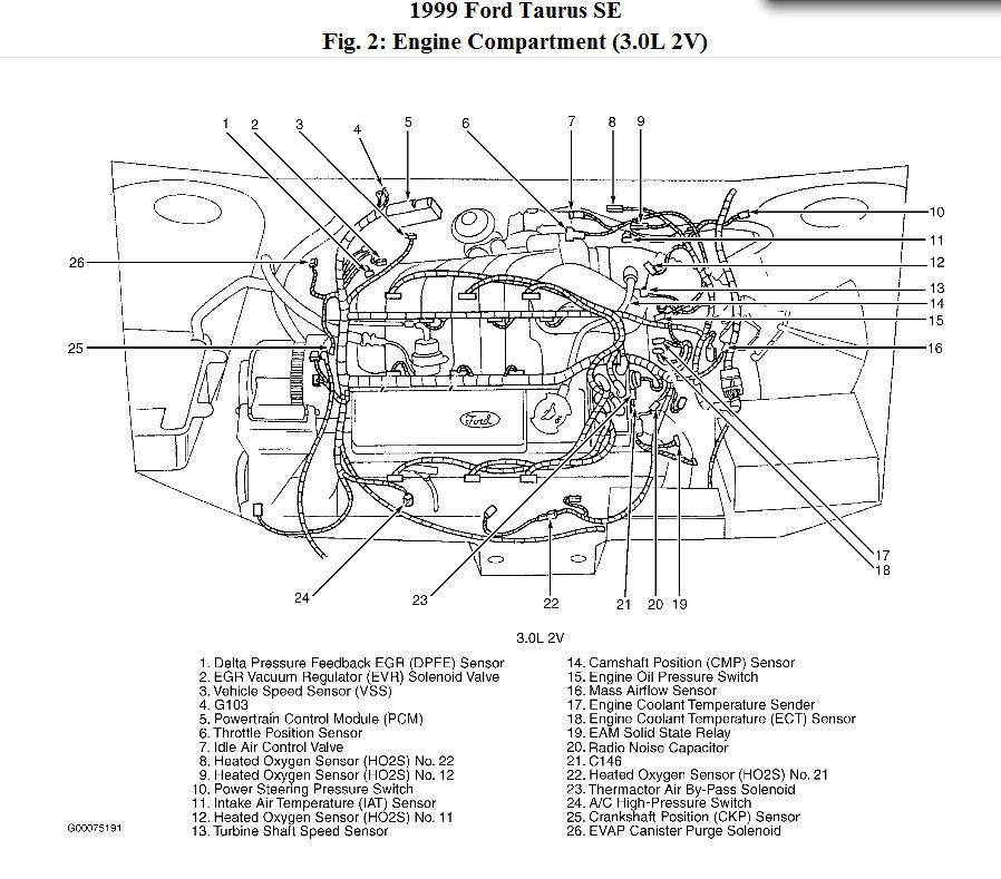 2005 Ford Taurus Vacuum Diagram. vacuum diagrams for ford