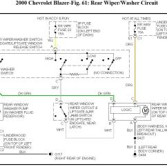 2000 Chevy Blazer Wiring Diagram 7 Pin Trailer Socket 1997 Rear Wiper Free Download