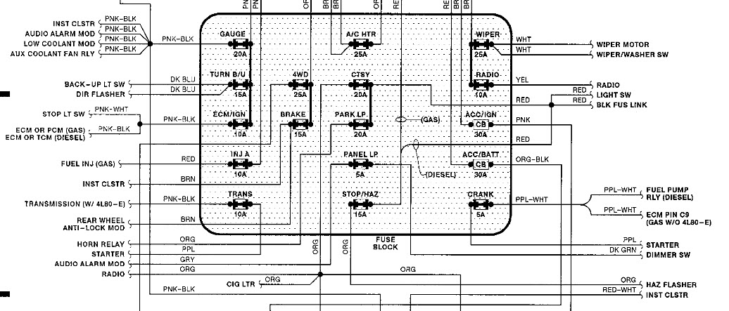 1990 K1500 Fuse Box Diagram : 27 Wiring Diagram Images