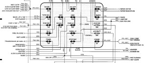 1991 Gmc Sierra Fuse Panel Diagram: Need Diagram of the