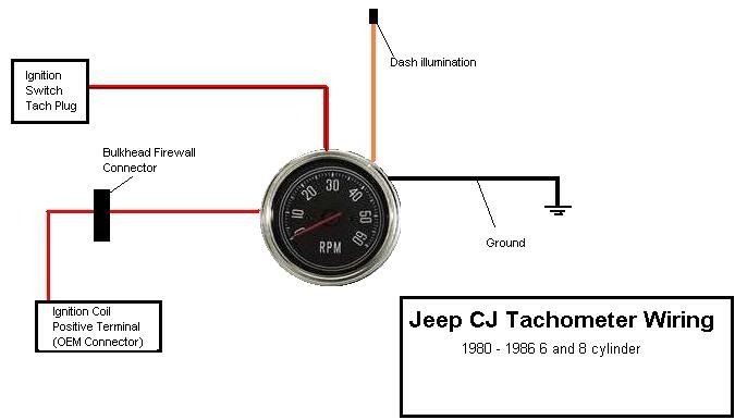 Cj7 Tach Wiring. factory cj7 tach with mpi youtube. jeep