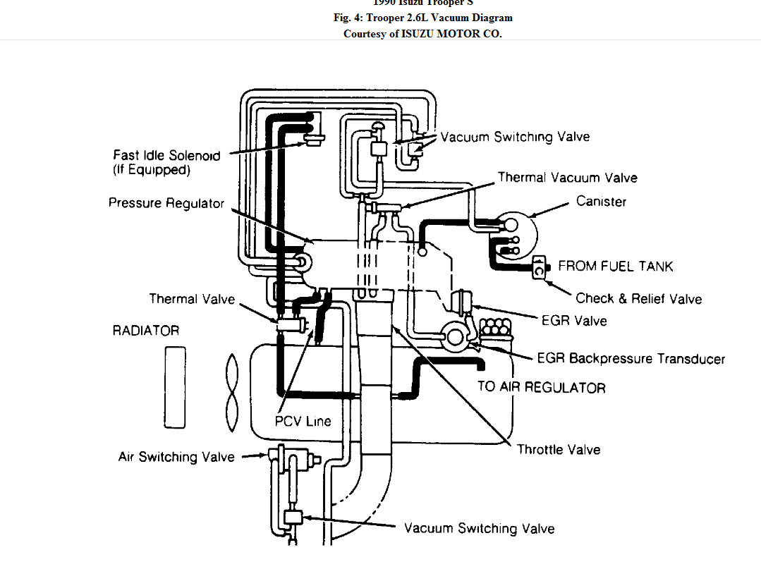 Need a Complete Vacuume Diagram for My 2.6 4 Cyl