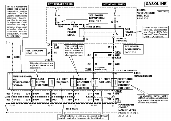 Transmission Wiring Diagram: I Have a 92 F-250 7.3L Diesel