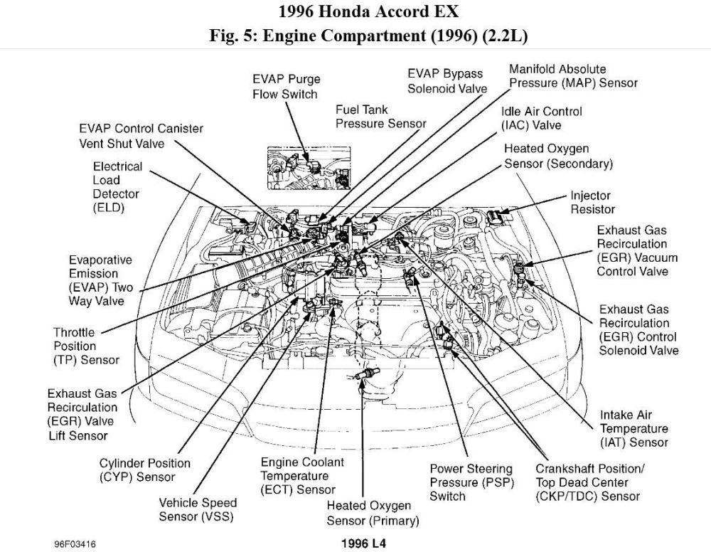medium resolution of 96 honda odyssey engine diagram wiring diagram list 96 honda odyssey engine diagram