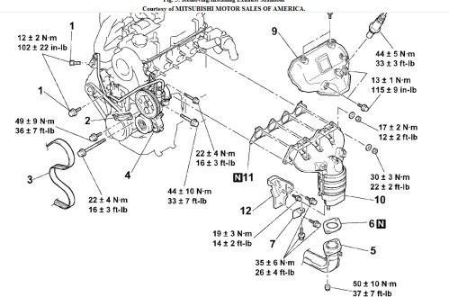 small resolution of 2002 mitsubishi lancer exhaust diagram mitsubishi auto mitsubishi endeavor fuse box diagram 2006 mitsubishi endeavor fuse