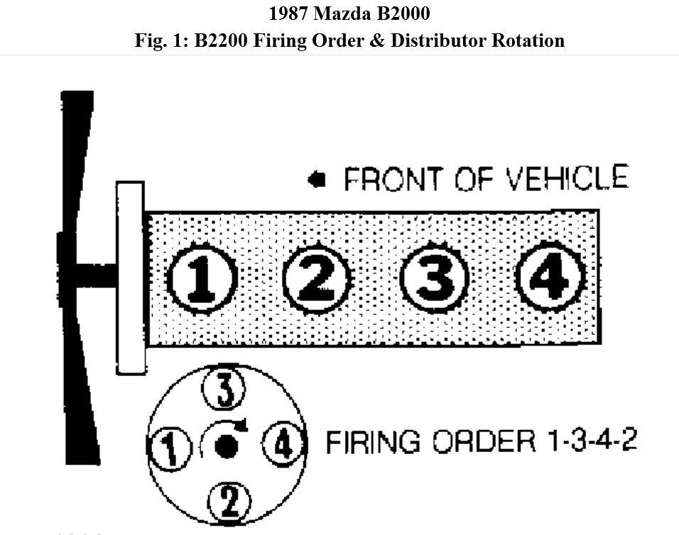 1987 Mazda B2000 Ignition Wiring Diagram. Mazda. Auto
