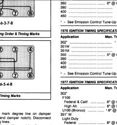 1978 ford 351 engine diagram wiring library1978 ford 351 engine diagram [ 1303 x 612 Pixel ]
