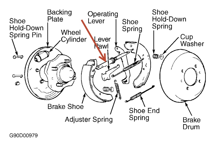 REAR BRAKES: FIRST, IM LOOKING FOR a 1995 HYUNDAI ACCENT 4