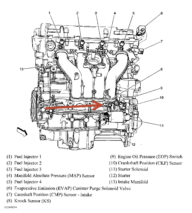 Service manual [How To Replace O2 Sensor 2006 Pontiac