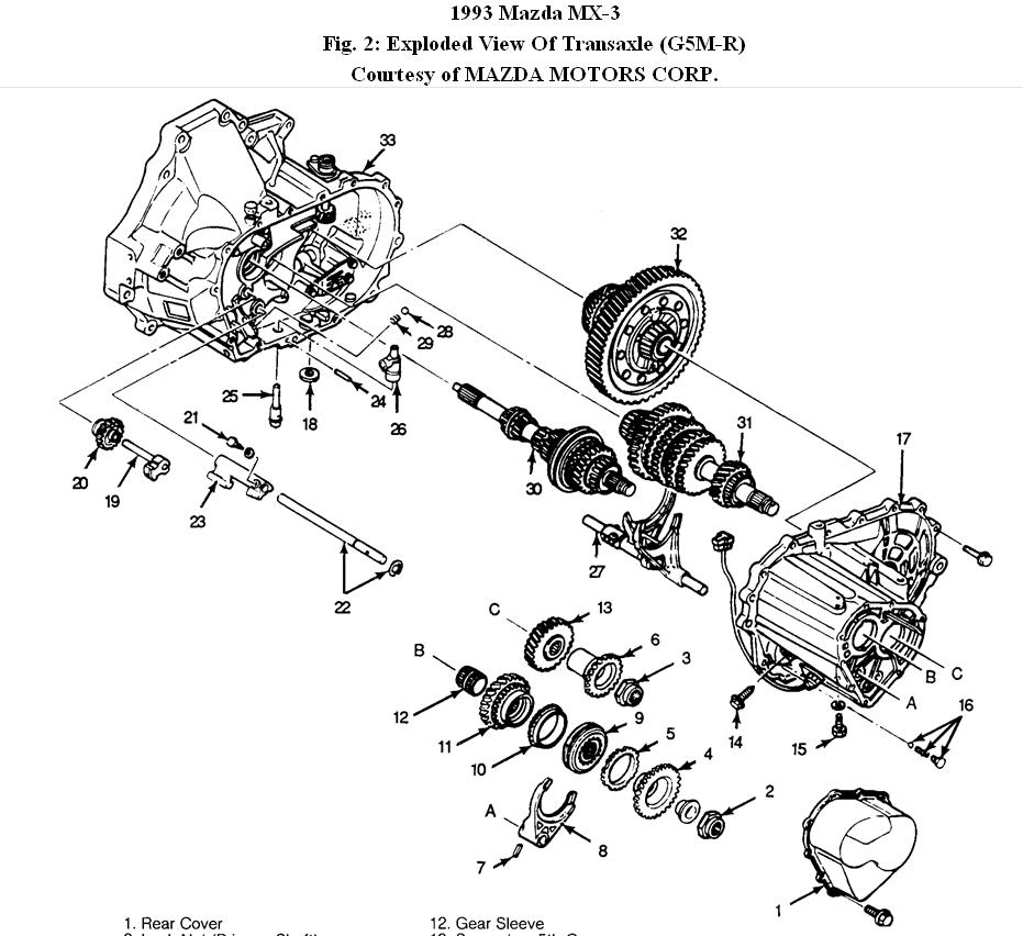 Car Repair: Need a Diagram for a 1993 Mazda Mx-3 Manual