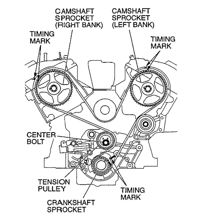Service manual [2000 Mitsubishi Pajero Engine Timing Chain