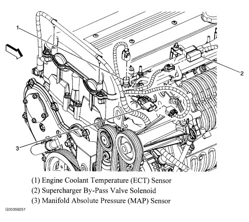 small resolution of 2006 saturn vue 2 2 engine diagram wiring diagram toolbox ion 2 2 engine diagram sensors