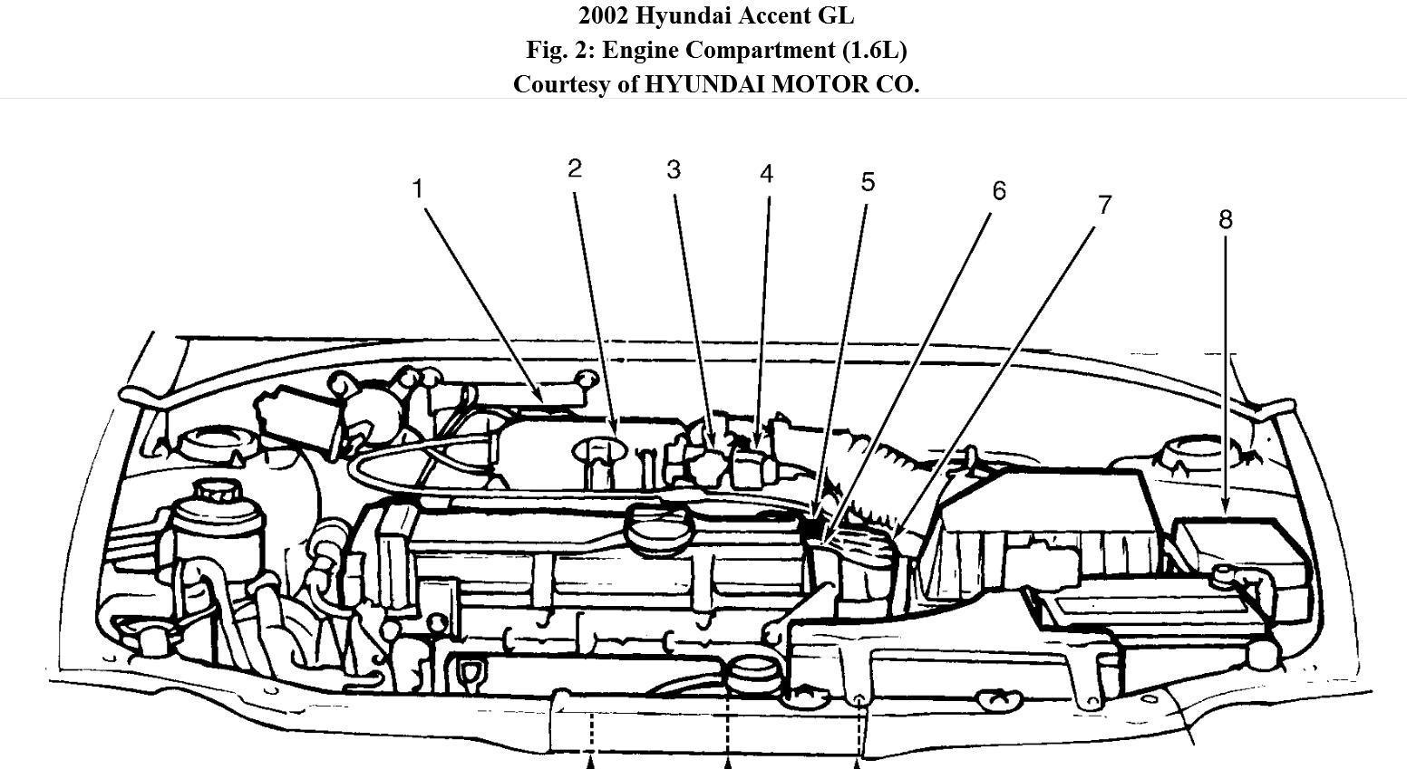 2002 hyundai accent wiring diagram kenwood kdc 148 elantra for clock 2005