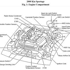 2000 Kia Sportage Engine Diagram Three Phase Wiring Crankshaft Position Sensor Location Hi I Would Like To