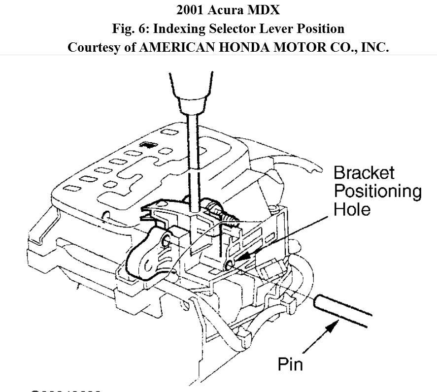 Service manual [2001 Acura Mdx Shift Link Cable Remove And