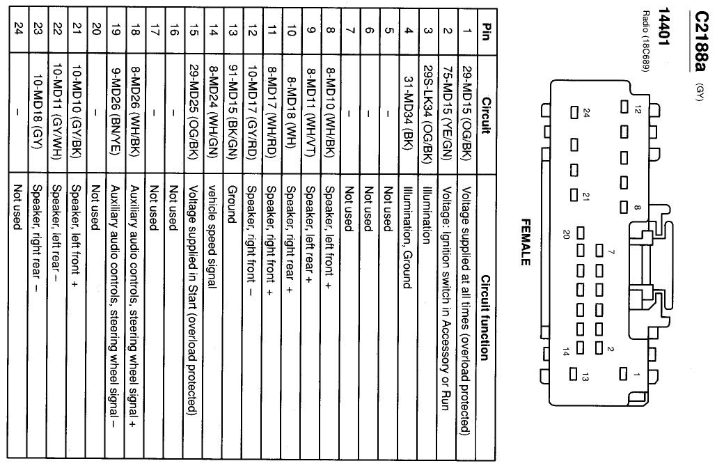 original?resize=665%2C430&ssl=1 wiring diagram for 2000 ford taurus the wiring diagram 2000 ford taurus radio wiring diagram at fashall.co