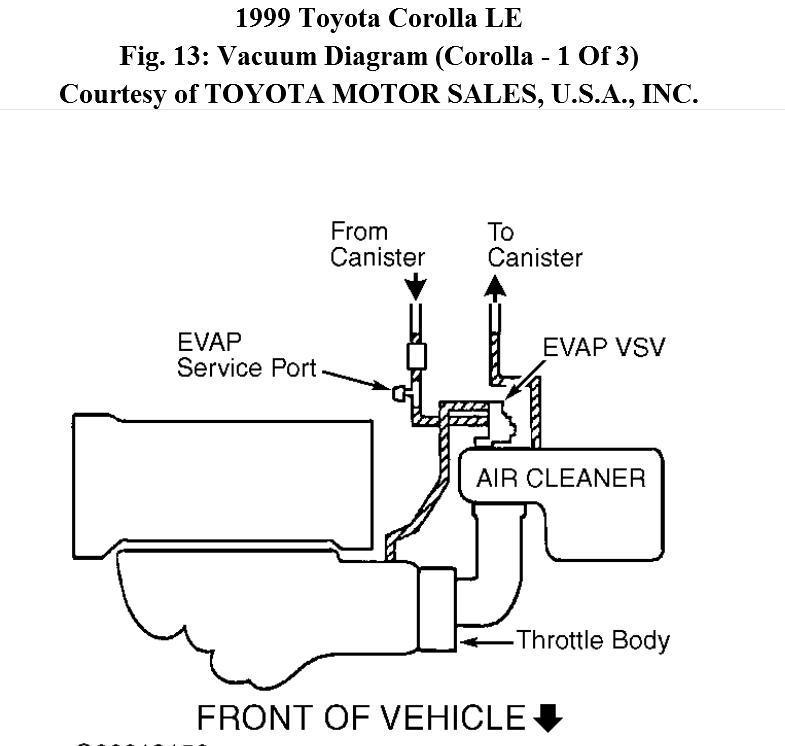 Toyota Corolla Check Engine Light Code P0446