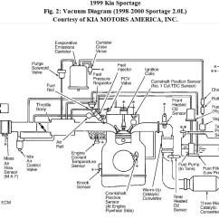 2001 Kia Sportage Engine Diagram Nissan Pickup Wiring 32