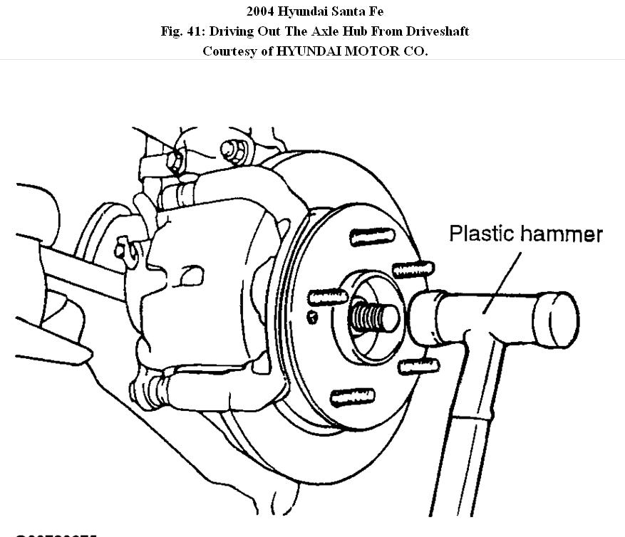 Service manual [Diagram Of Transmission Dipstick On A 2004