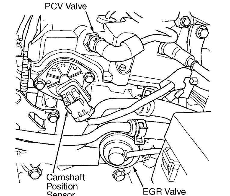 2002 Chrysler PT Cruiser Egr Valve Replacement: How to