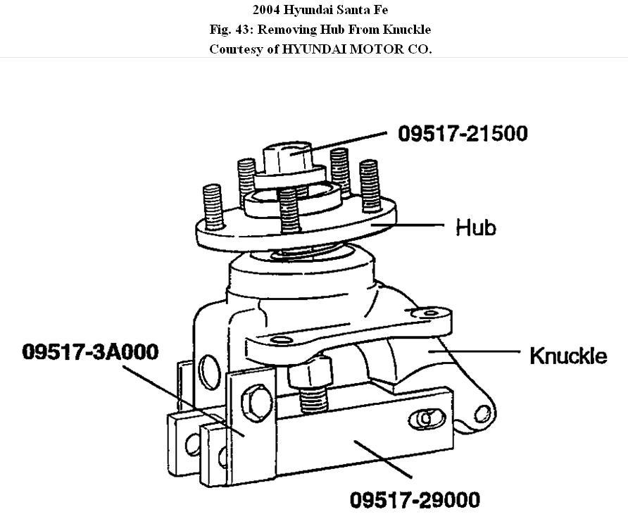 2004 Hyundai Santa Fe Wheel Assembly: Do You Have a