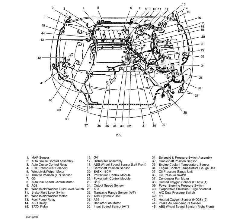 Wiring Diagram On 1999 Chysler Cirrus 2 5,Diagram