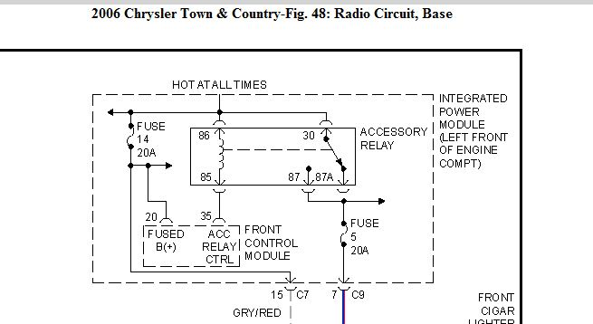 2006 chrysler town and country fuse box diagram origami panda location of audio on ...