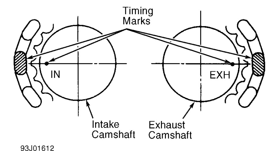 Camshaft Timing: I Would Like to Know Where to Set the