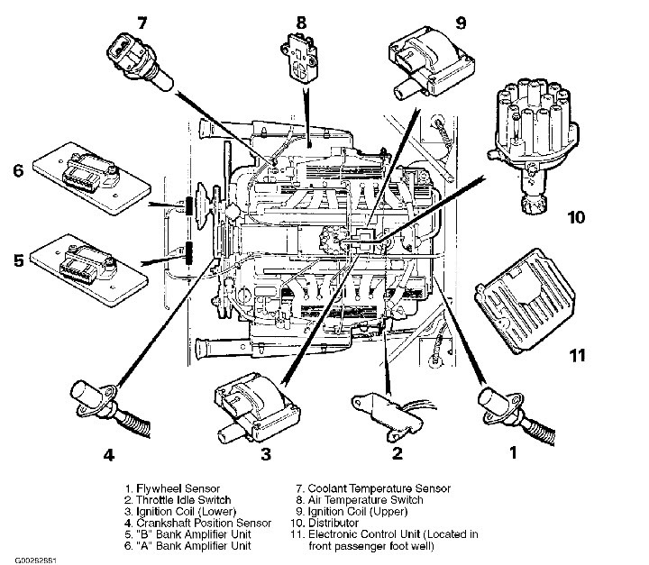 91 Dodge Spirit Engine Diagram. Dodge. Auto Wiring Diagram