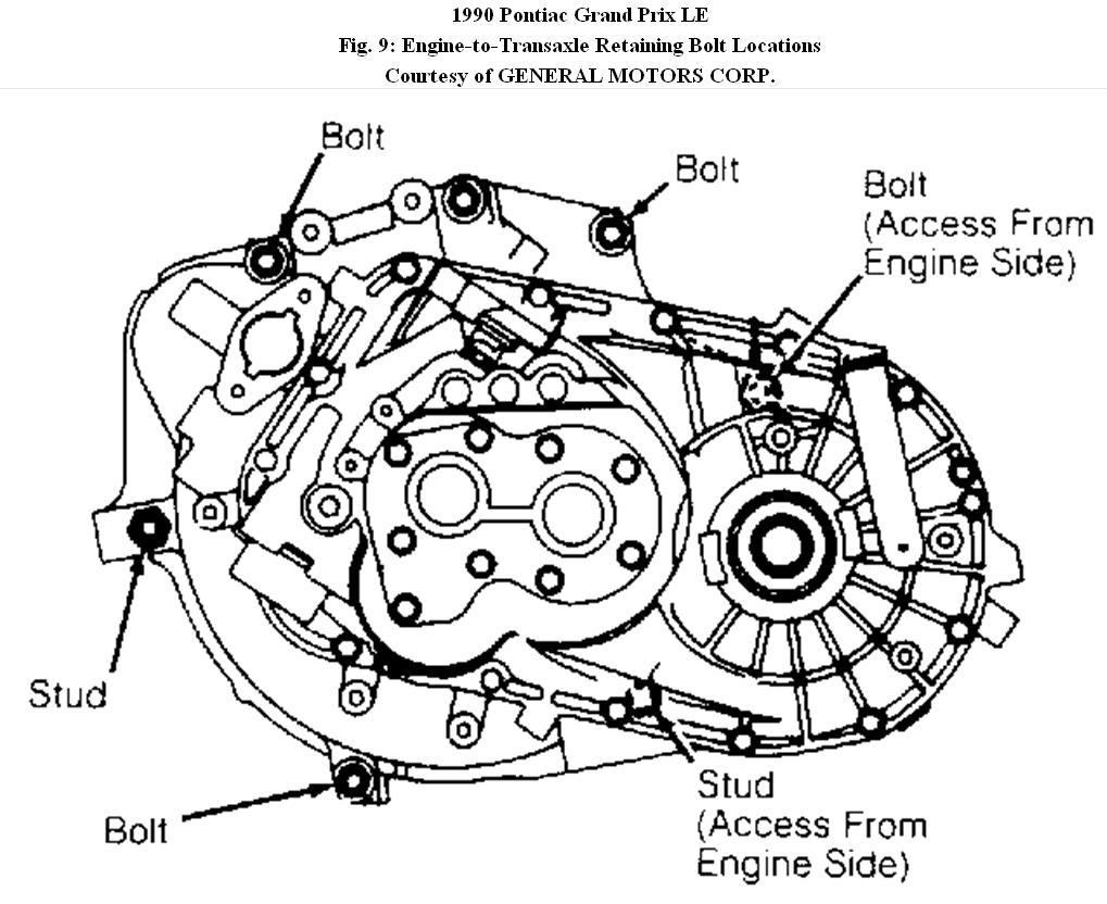 Service manual [1985 Pontiac Grand Prix Transmission
