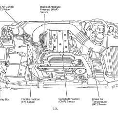 2001 Isuzu Rodeo Engine Diagram Instrument Junction Box Wiring Trooper Toyota Fj Cruiser