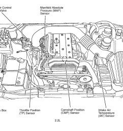 isuzu rodeo parts diagram wiring diagram todays 97 nissan altima engine diagram 97 isuzu rodeo engine diagram [ 2049 x 1511 Pixel ]