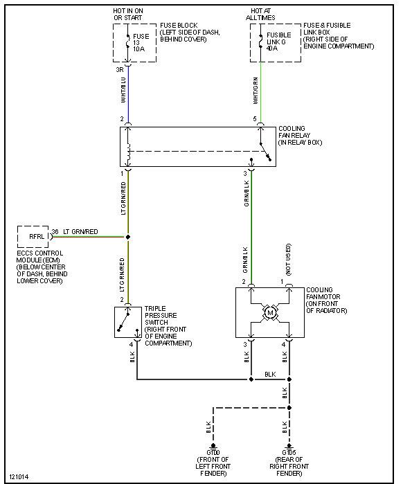 Nissan Zd30 Wiring Diagram Wiring Diagram Panelgu patrol lightforce