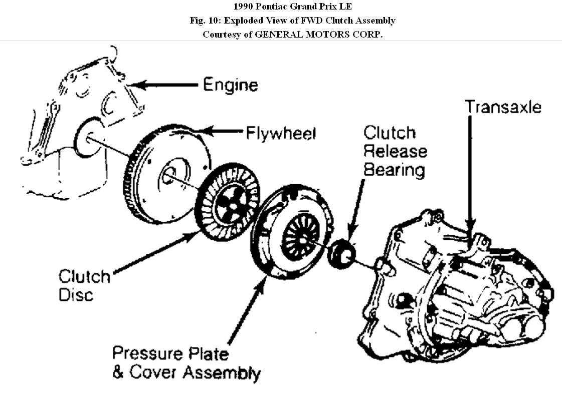 Clutch Replacement Any Tips For Clutch Replacement On