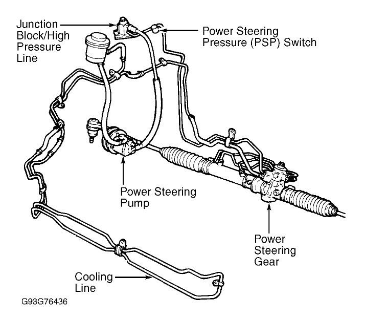 Ford F 150 Power Steering Hose Diagram. Ford. Auto Parts