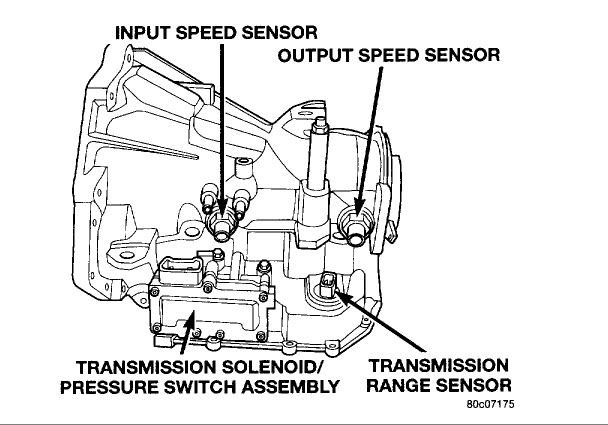 2000 Chrysler Town and Country Inhibitor Switch: Hi, I
