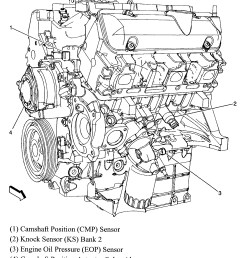 diagram of engine oil sending unit location chevrolet wiring chevy engine oil diagram [ 1634 x 1826 Pixel ]