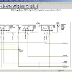1998 Yamaha Golf Cart Wiring Diagram Freightliner Diagrams 2011 Dodge Ram – Readingrat.net