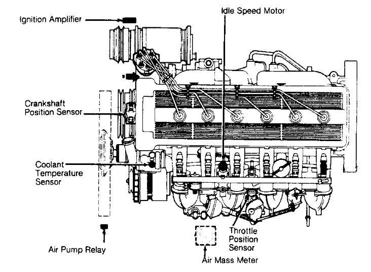 1991 Jaguar Xj6 Idles Rough at Cold Start Up Until It