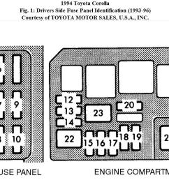 95 corolla fuse box engine wiring diagram data today 95 corolla fuse box diagram [ 1316 x 753 Pixel ]