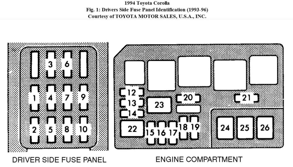 medium resolution of 1994 toyota corolla fuse diagram