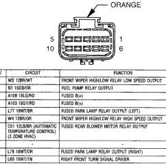 2006 Chrysler Town And Country Fuse Box Diagram Simple Worm 2001 Toyskids Co Asd Relay Tripping Help Location