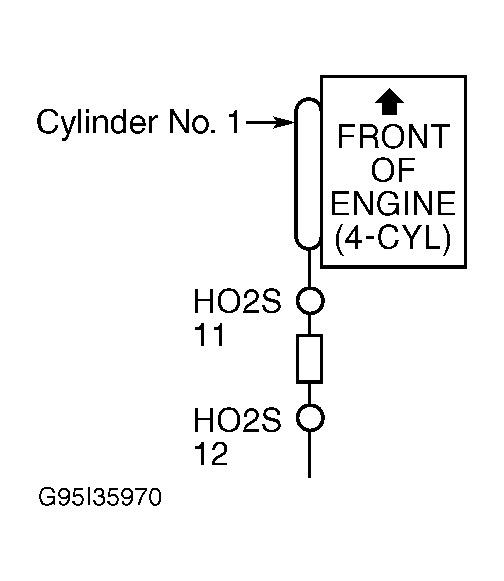 2003 Ford Focus P2195 Obd2 Engine Light Code