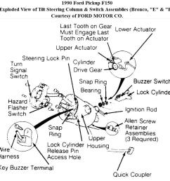 1997 ford f 150 steering column diagram trusted wiring diagram ford ranger steering column wiring 1990 [ 998 x 841 Pixel ]