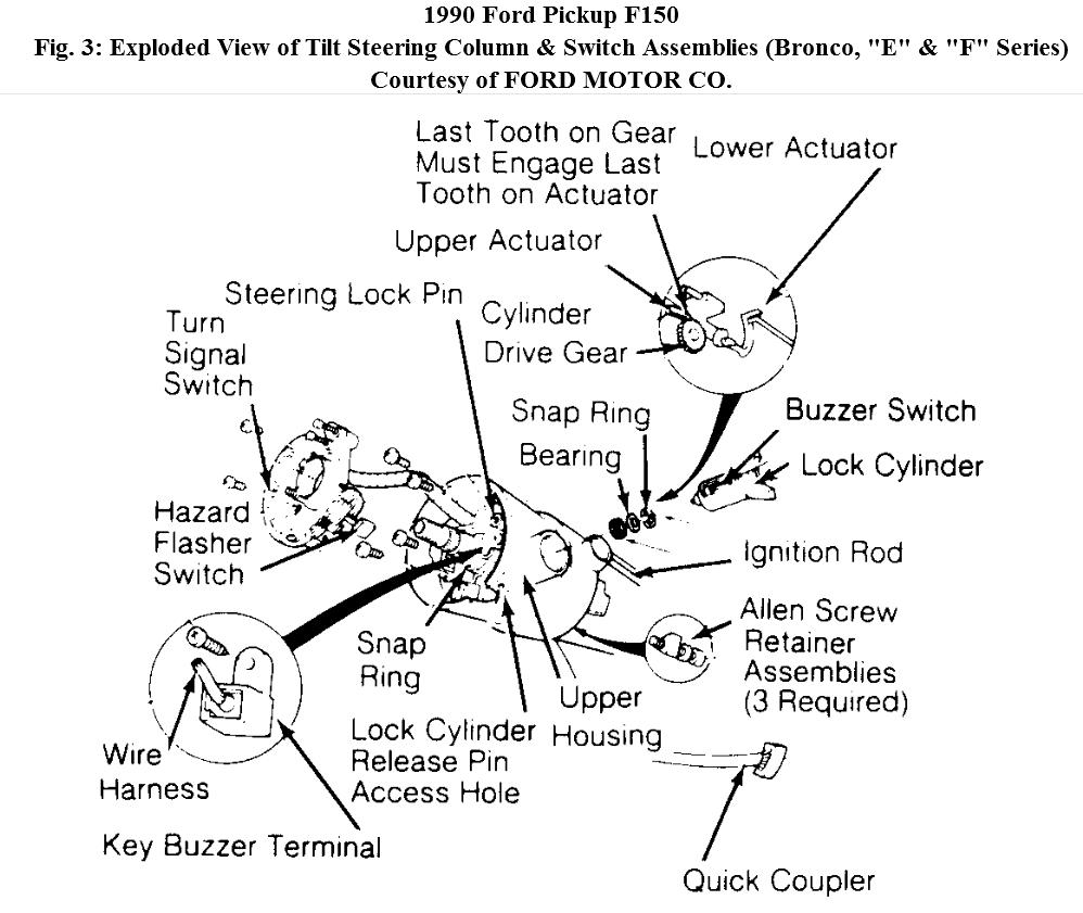 1997 Ford F150 Steering Column Diagram How To Replace Front Wheel 1978 F250 Wiring Medium Resolution Of F 150 Trusted Ranger