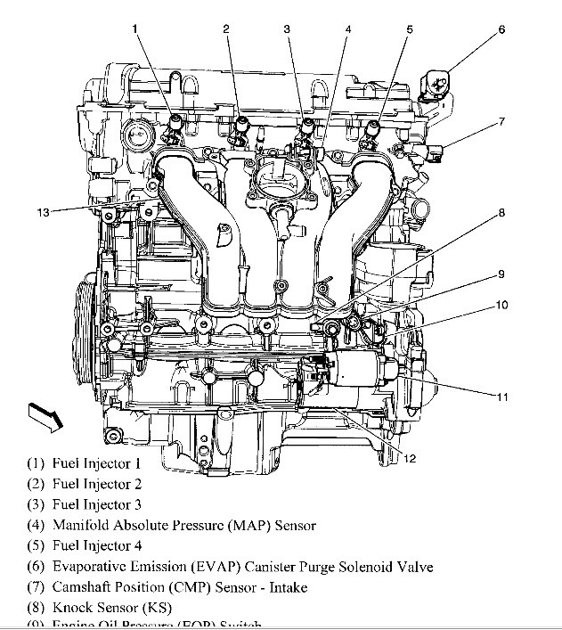 2008 hhr ss engine diagram